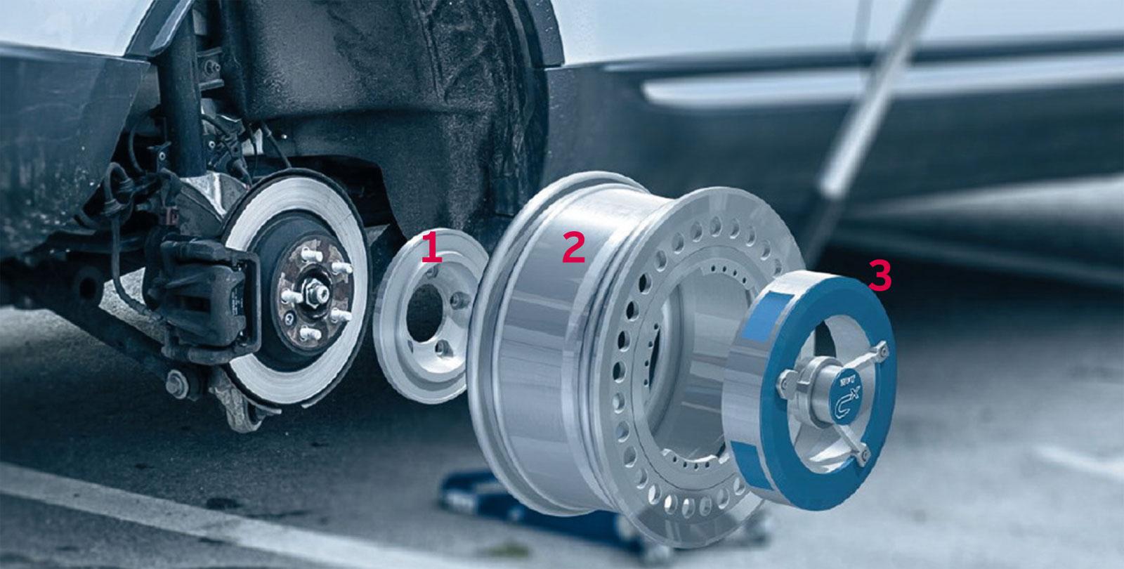 6-component Wheel Force Transducer - imc Test & Measurement GmbH
