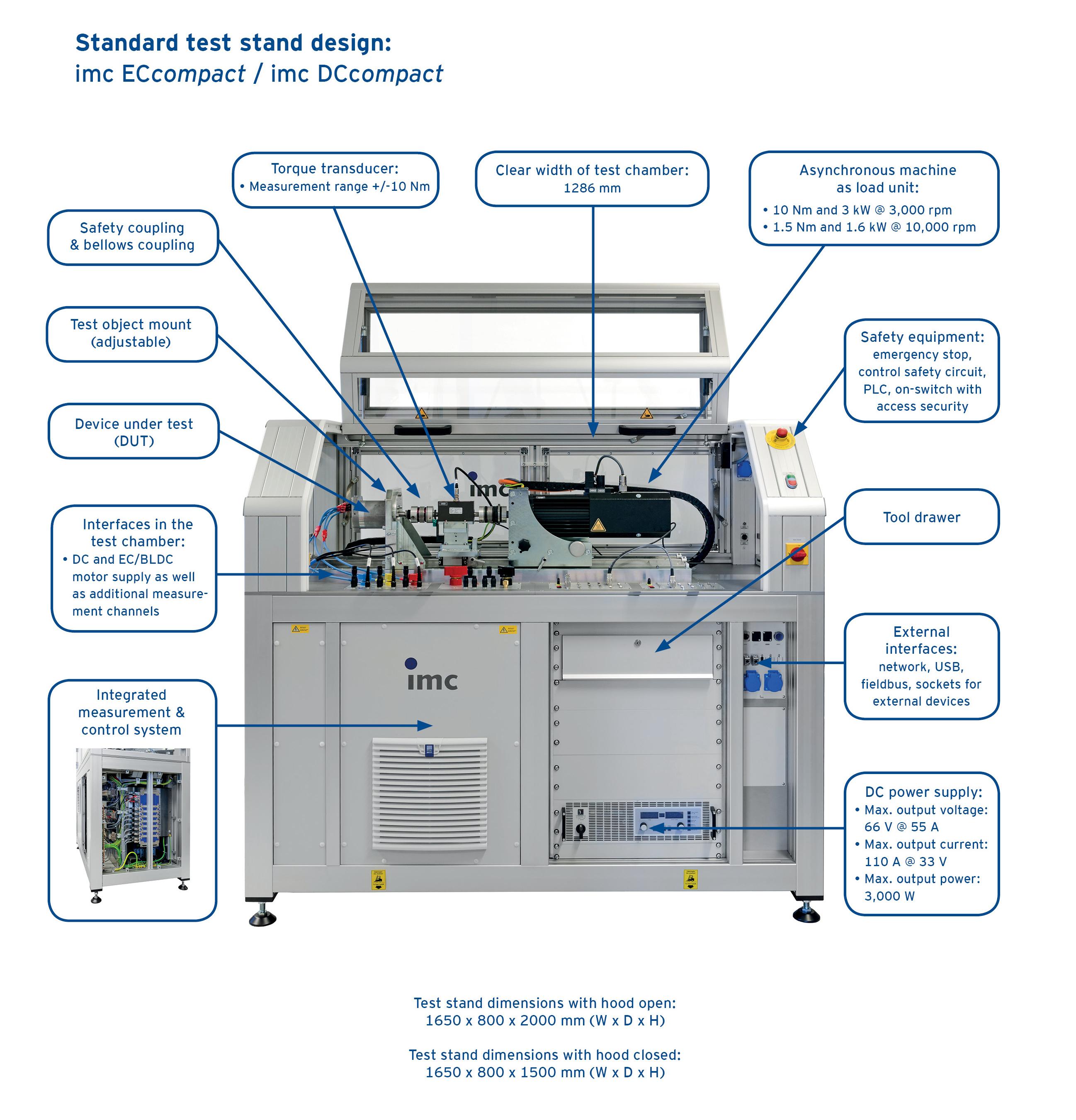 Development test stands for E-motors - imc Test & Measurement GmbH